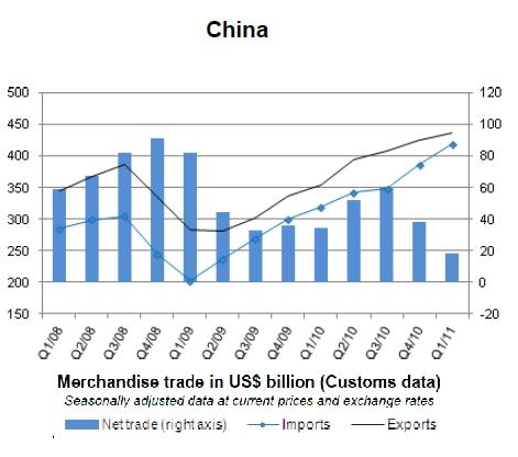 balanza comercio argentina: