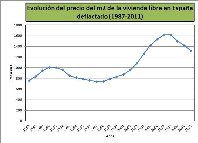 Inmobiliarias en España en el Atlántico