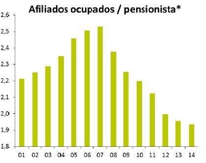 afiliado pensionista