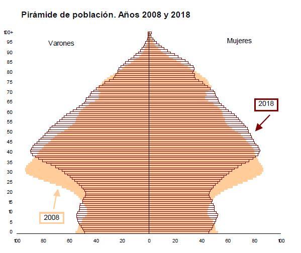 piramide poblacion.JPG